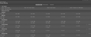 Bet365 Racebook Layout